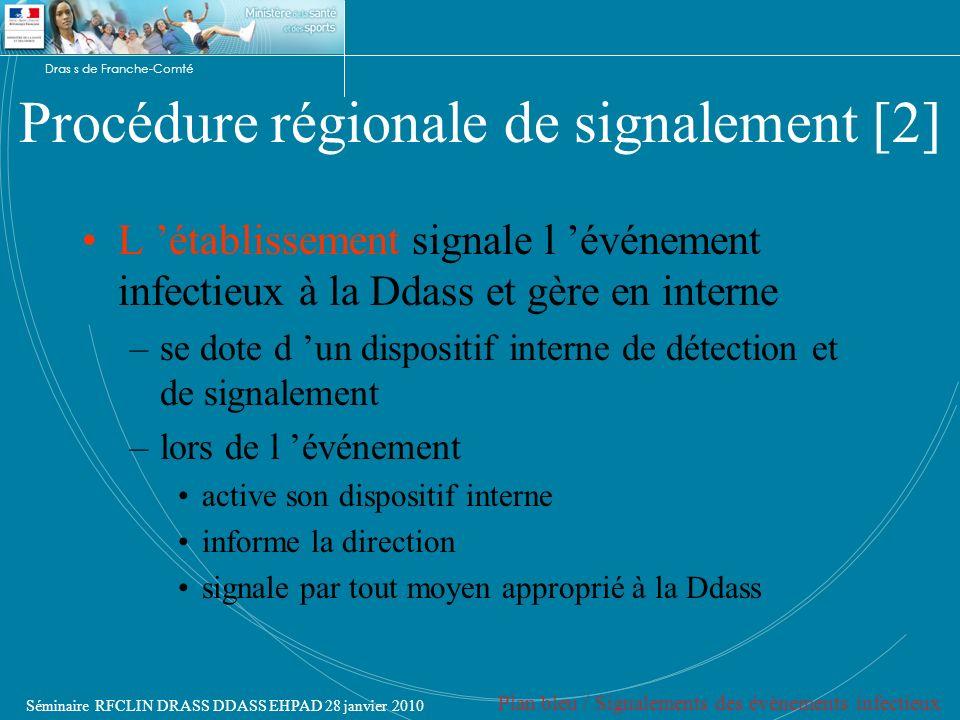 Procédure régionale de signalement [2]
